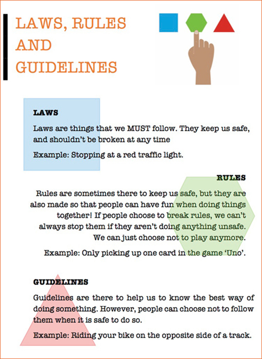 Laws, rules and guidelines
